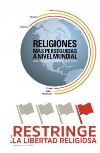 Religiones más perseguidas a nivel mundial